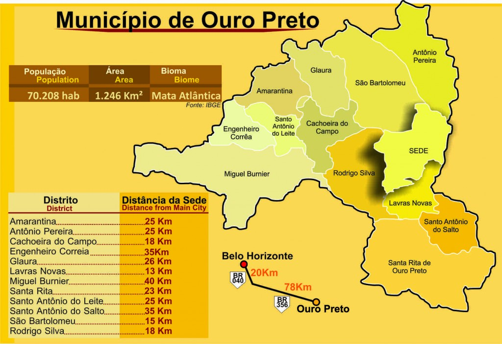 Mapa de Ouro Preto - MG